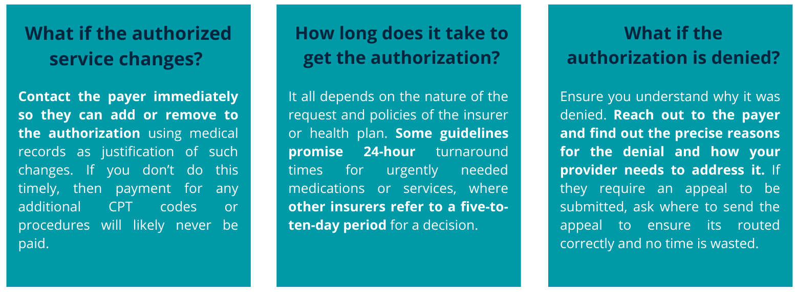 Authorizations-1