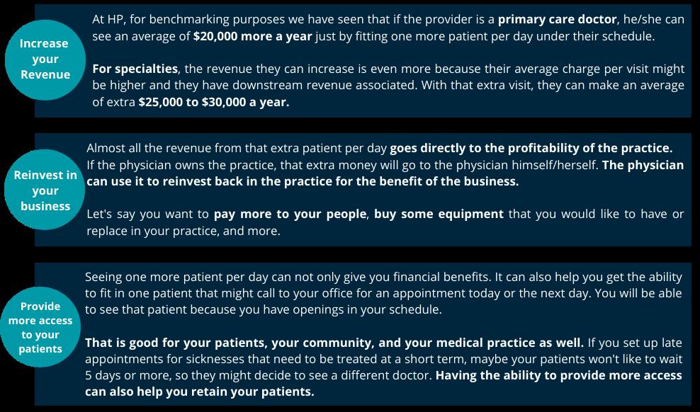 Benefits +1 Patient per Day BLOG CROP