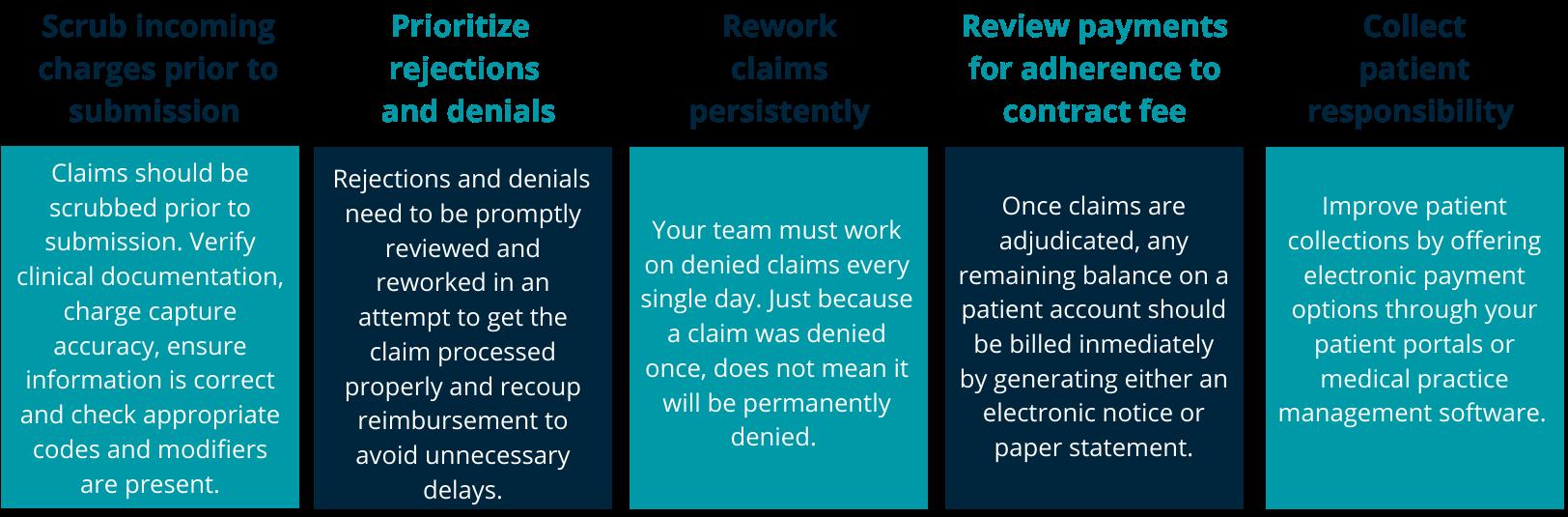 Claim Issues CROP-4