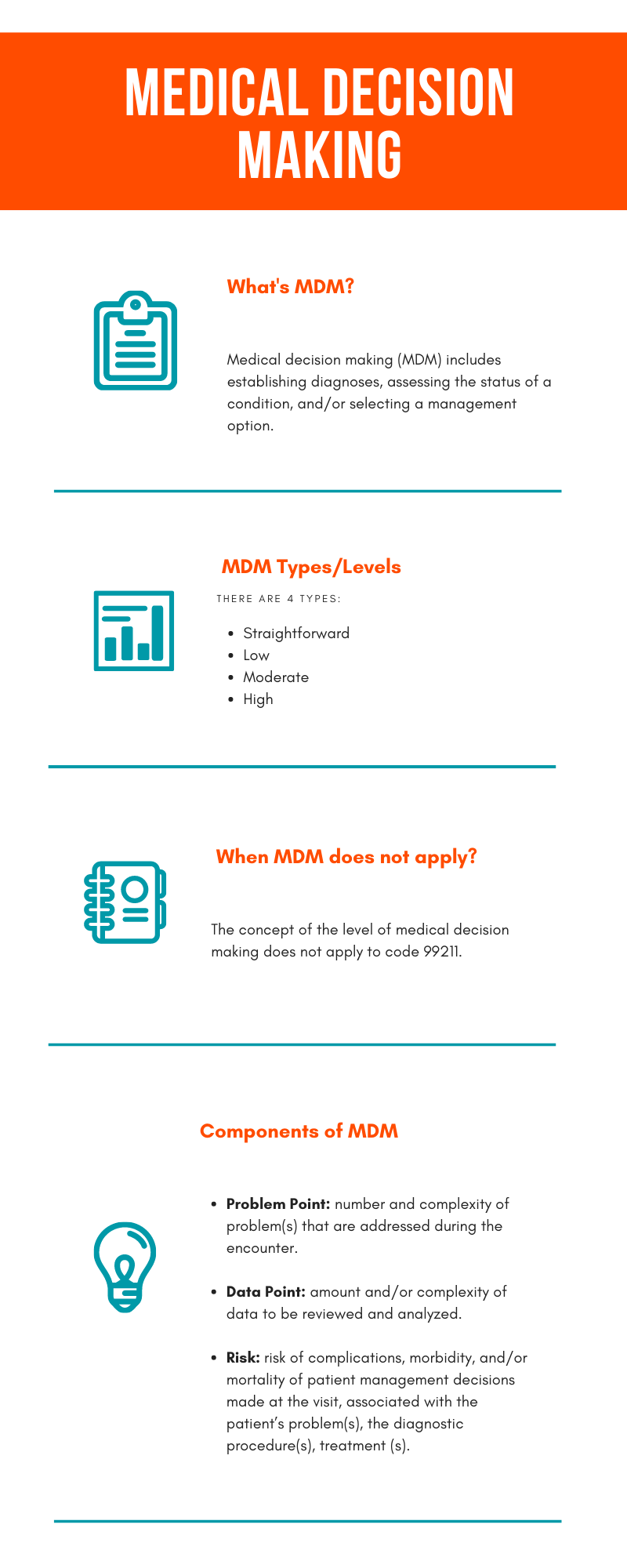 MDM infographic
