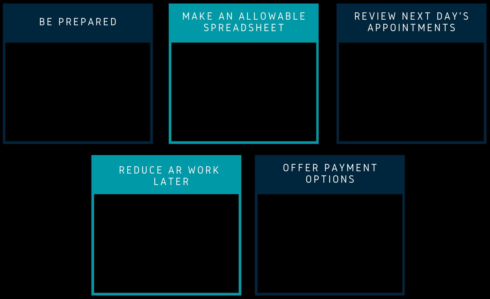 Payments CROP-1